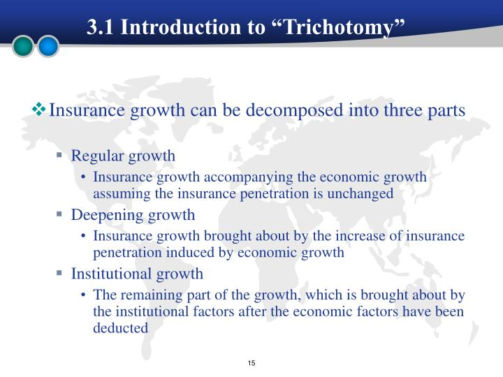 """3.1 Introduction to """"Trichotomy"""""""
