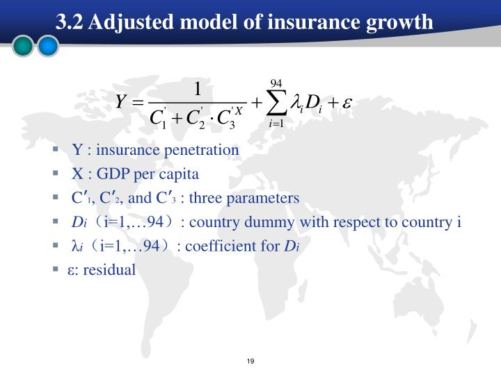 3.2 Adjusted model of insurance growth