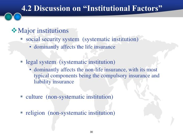 """4.2 Discussion on """"Institutional Factors"""""""