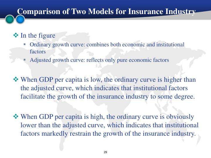 Comparison of Two Models for Insurance Industry