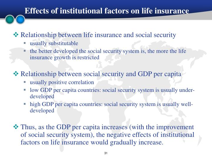 Effects of institutional factors on life insurance