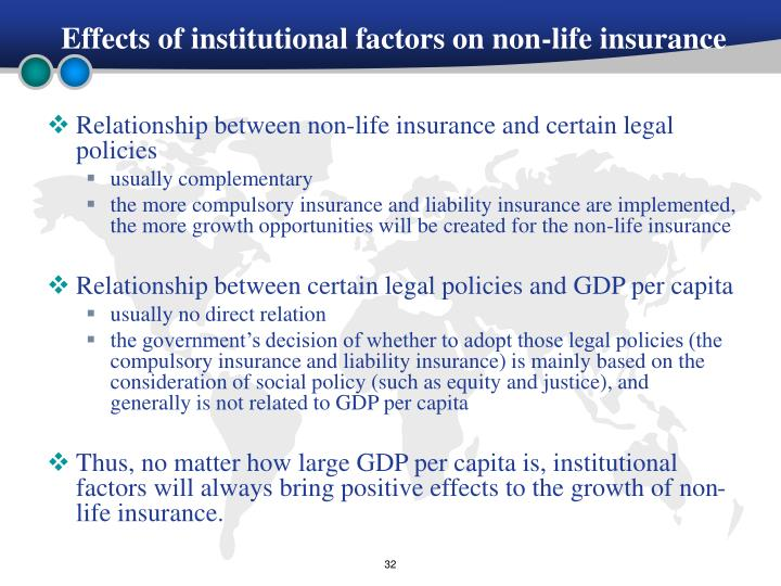 Effects of institutional factors on non-life insurance