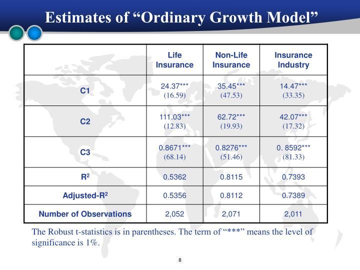 "Estimates of ""Ordinary Growth Model"""