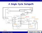 a single cycle datapath