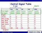control signal table