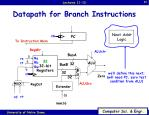 datapath for branch instructions