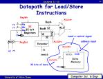 datapath for load store instructions