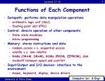 functions of each component