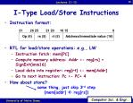 i type load store instructions