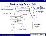 instruction fetch unit1