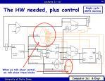 the hw needed plus control