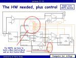 the hw needed plus control1