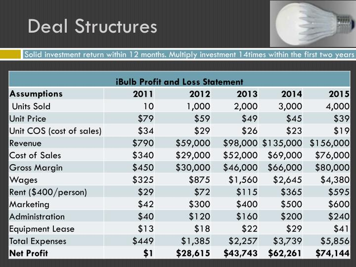 Deal Structures
