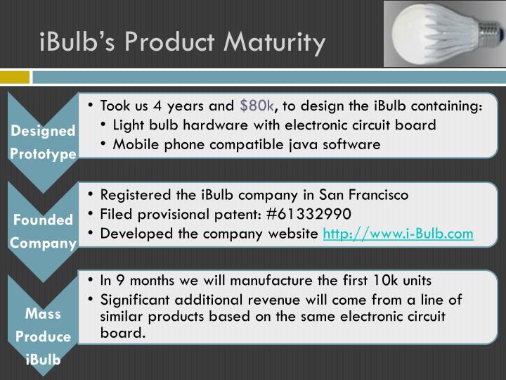 iBulb's Product Maturity