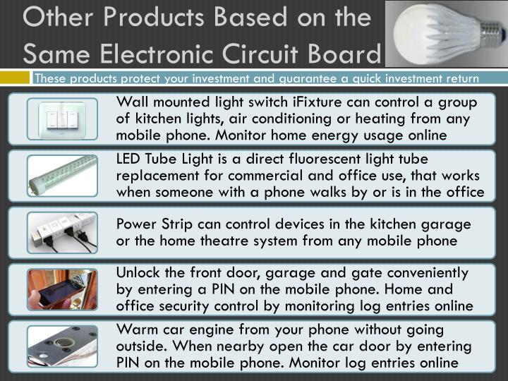 Other Products Based on the