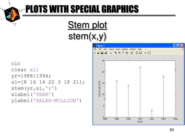 PLOTS WITH SPECIAL GRAPHICS