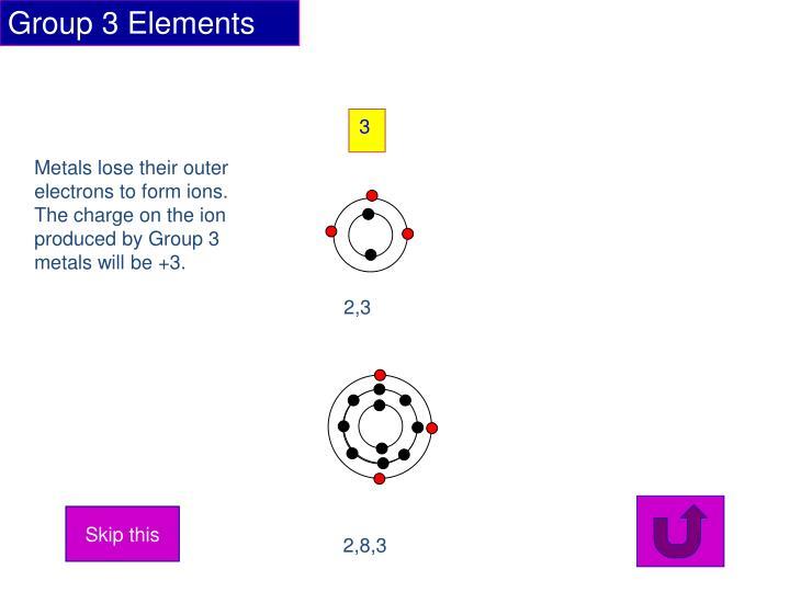 Group 3 Elements