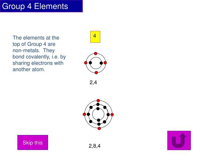 Group 4 Elements