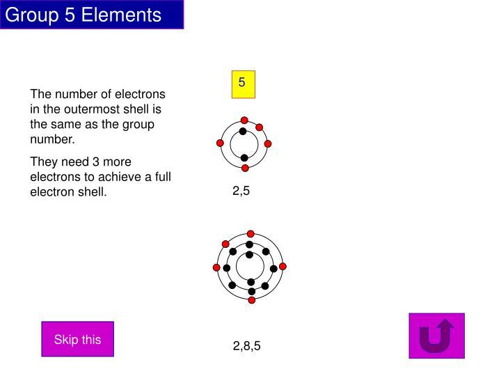 Group 5 Elements