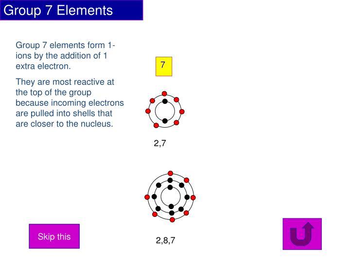 Group 7 Elements