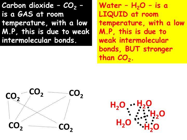 Carbon dioxide – CO