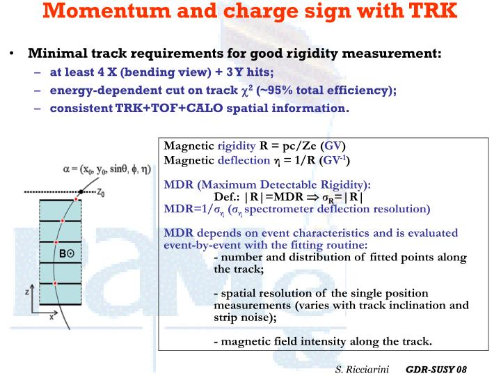 Momentum and charge sign with TRK