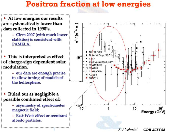 Positron fraction at low energies