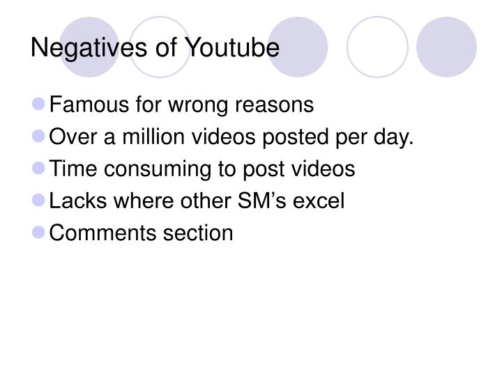 Negatives of Youtube