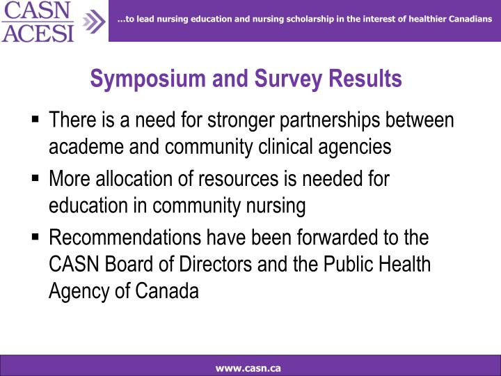 Symposium and Survey Results