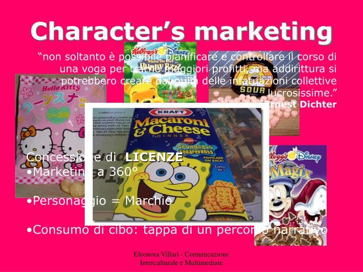 Character's marketing