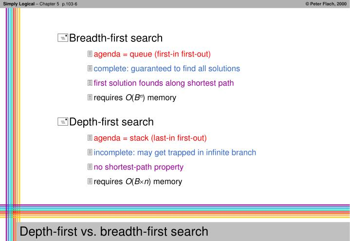 Depth first vs breadth first search1