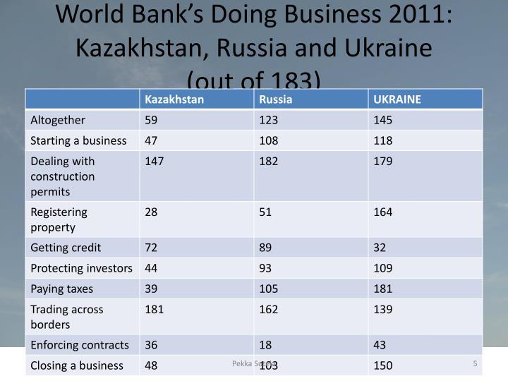 World Bank's Doing Business 2011: