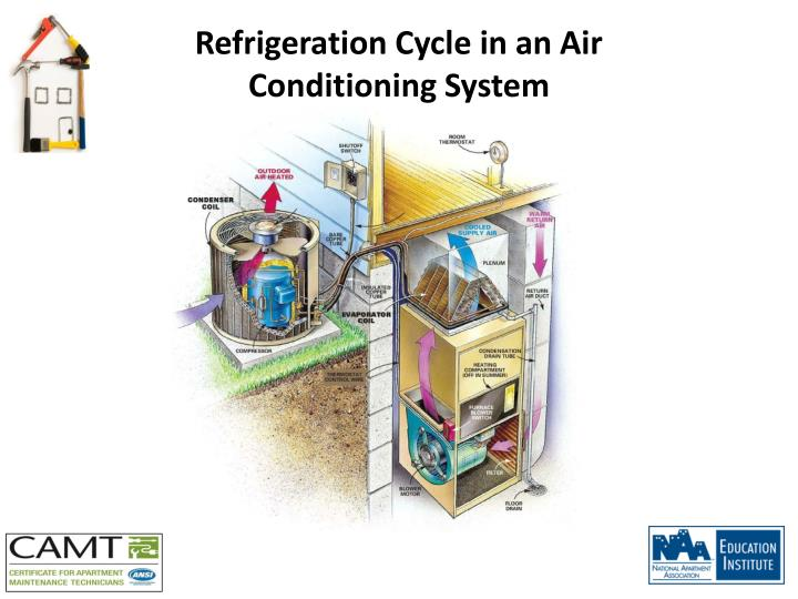refrigeration and air conditioning maintenance pdf