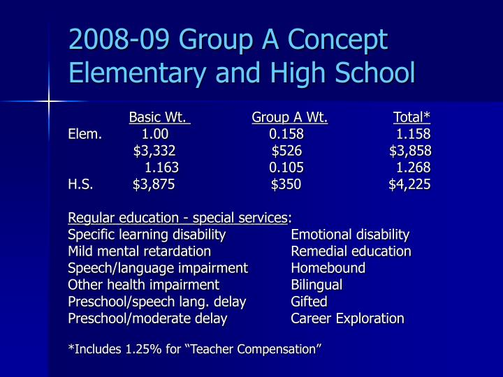 2008-09 Group A Concept