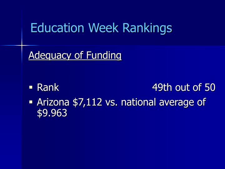 Education Week Rankings