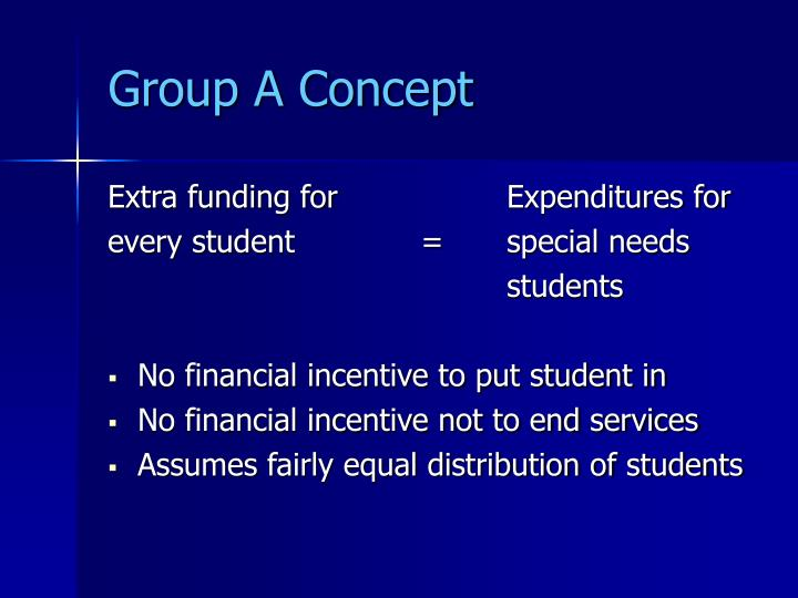 Group A Concept