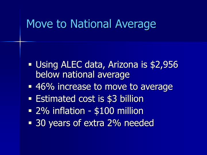 Move to National Average