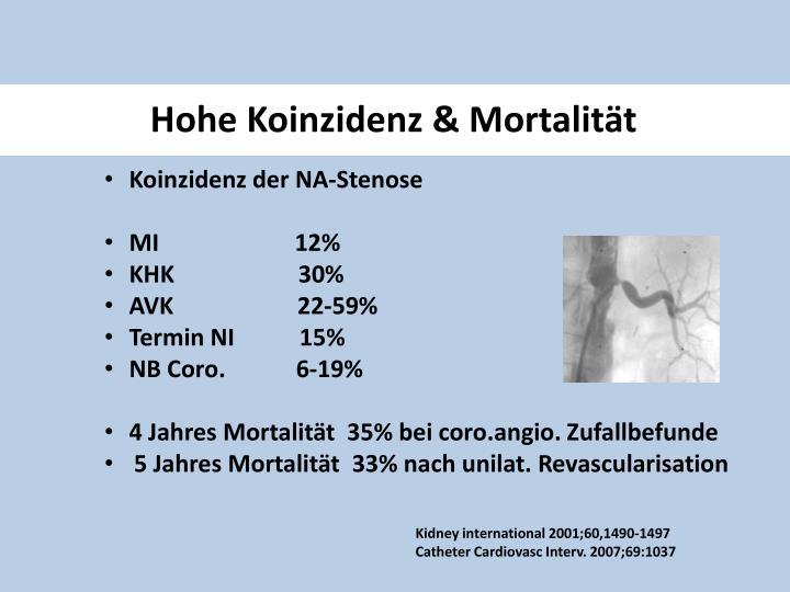 Hohe Koinzidenz & Mortalität