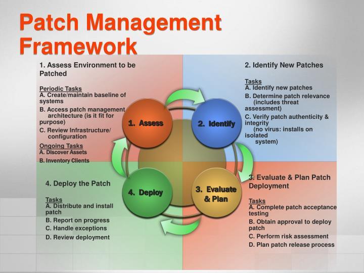Patch Management Framework