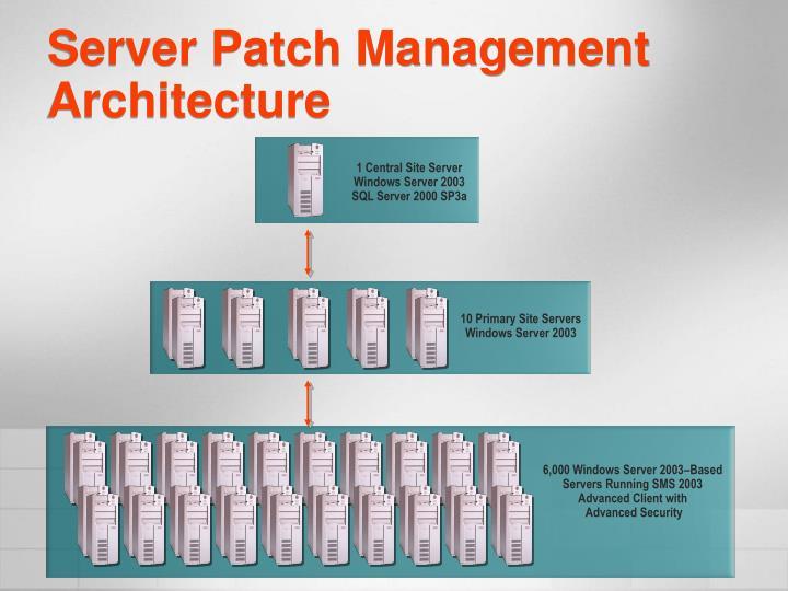 Server Patch Management Architecture