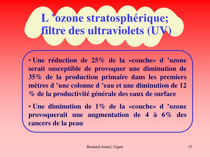 L'ozone stratosphérique;