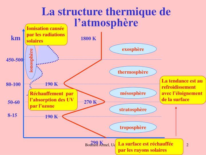 La structure thermique de l atmosph re