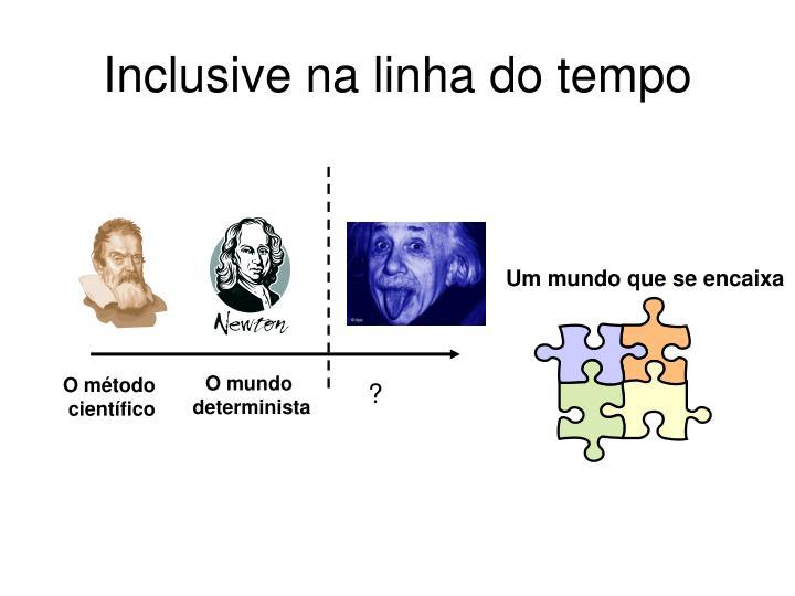 Inclusive na linha do tempo