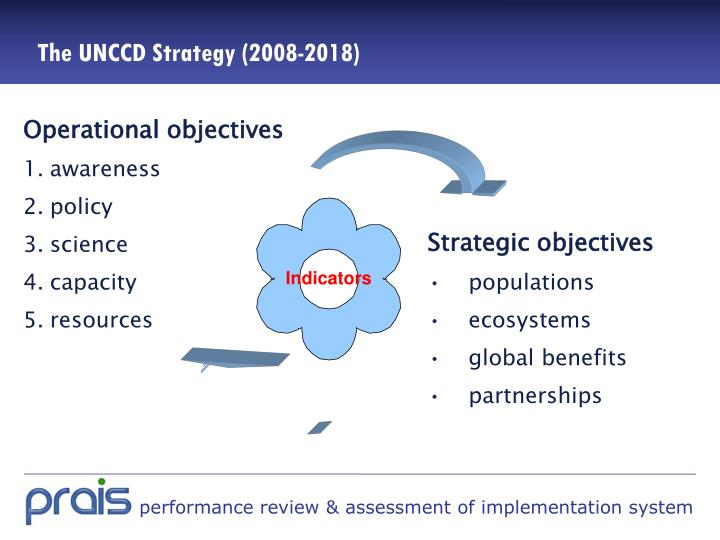 The UNCCD Strategy (2008-2018)