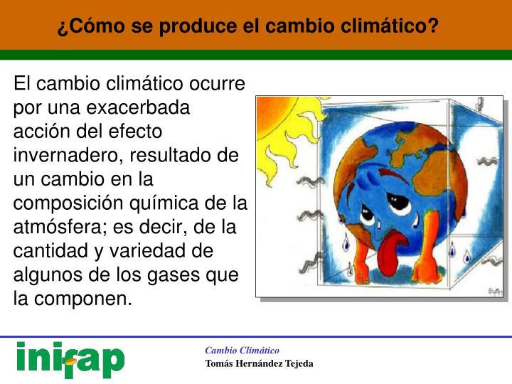 ¿Cómo se produce el cambio climático?