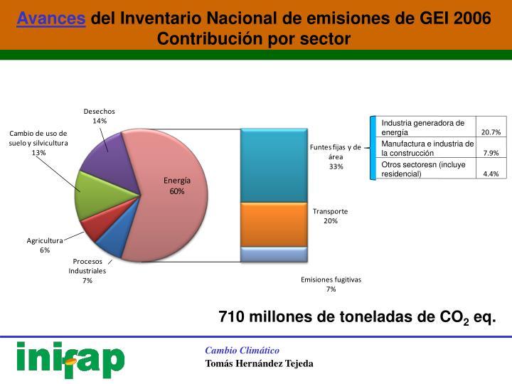 Industria generadora de energía