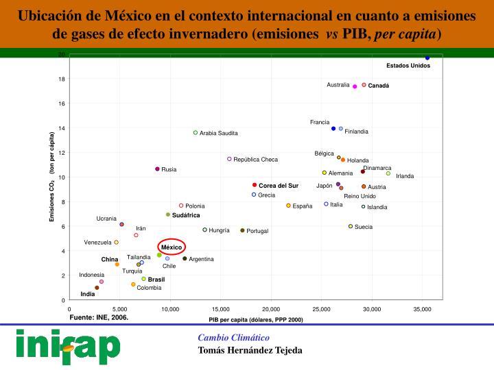 Ubicación de México en el contexto internacional en cuanto a emisiones de gases de efecto invernadero (emisiones