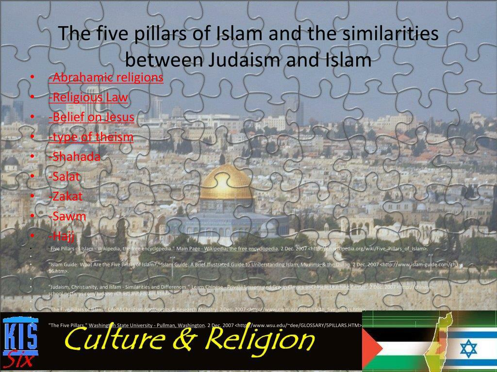 what are the similarities between judaism christianity and islam