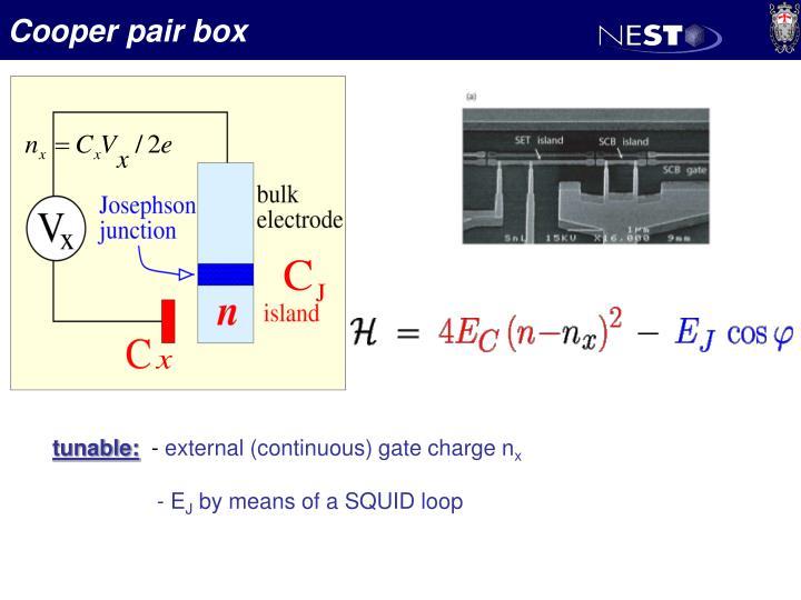 Cooper pair box