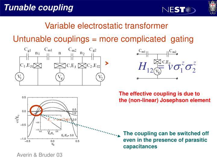 Tunable coupling